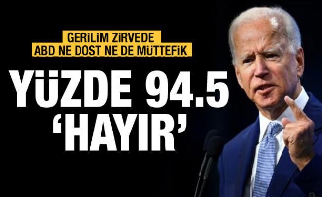 Dikkat çeken anket: ABD Türkiye'nin dostu değildir